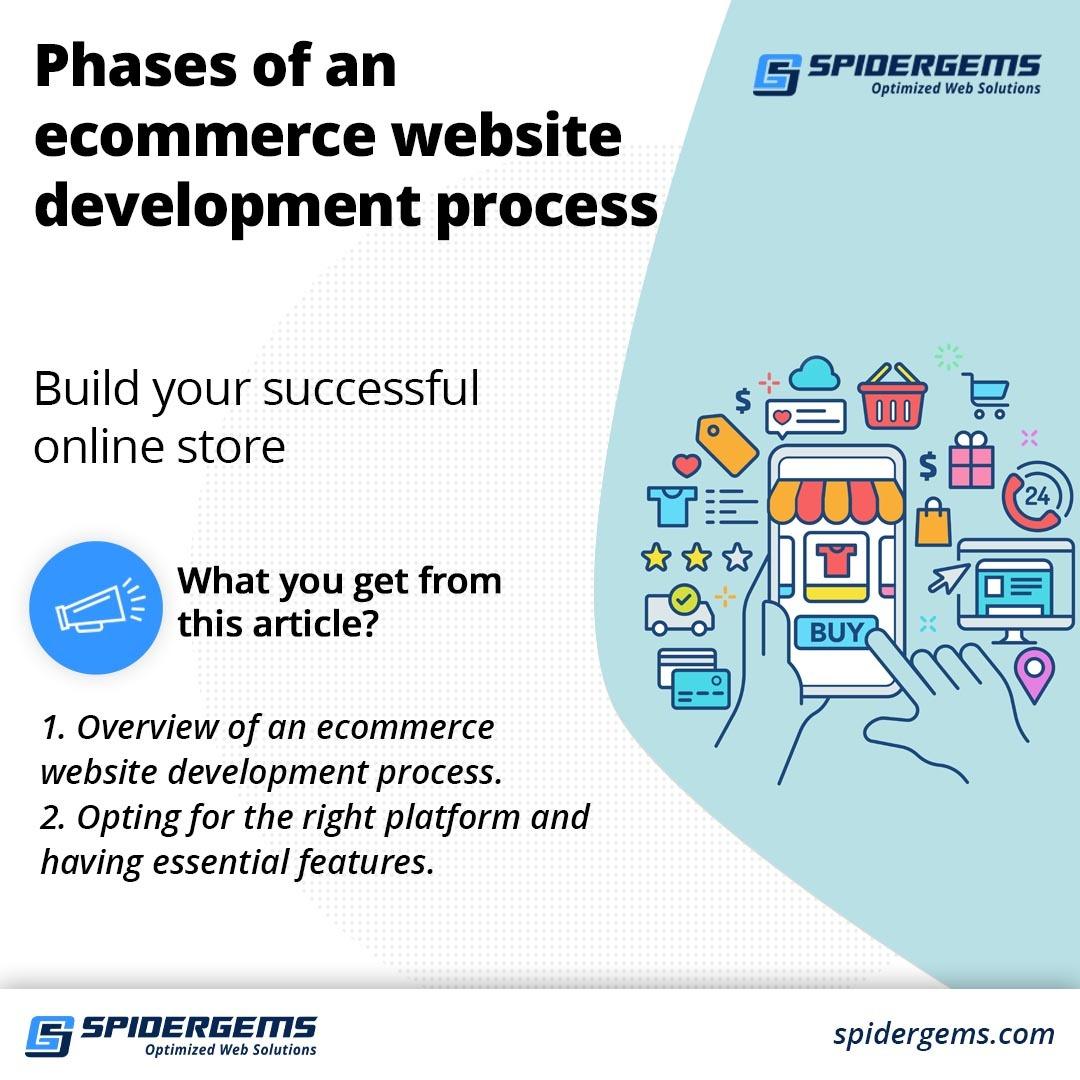 ecommerce website development process